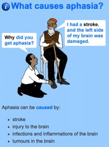 Speech therapy for adults causes, signs, treatment and apps png 224x300